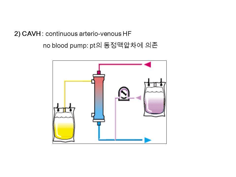 2) CAVH : continuous arterio-venous HF no blood pump: pt 의 동정맥압차에 의존 CRRT(Continuous Renal Replacement Therapy) 의 종류