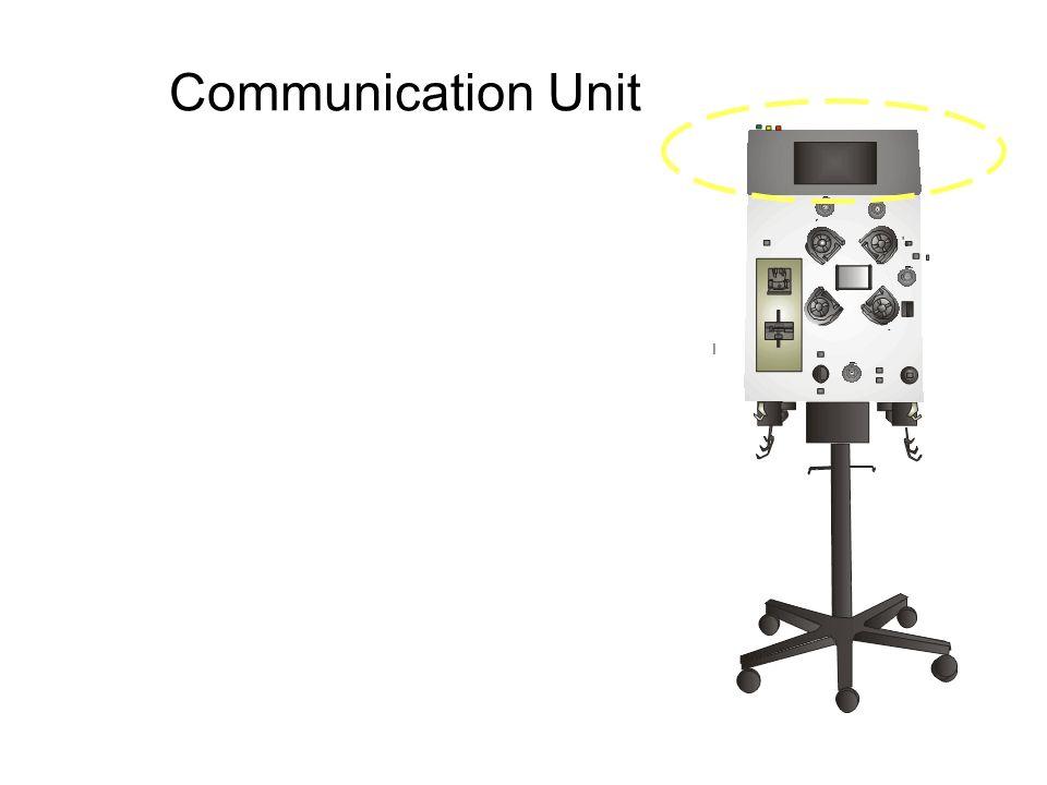 ® Communication Unit