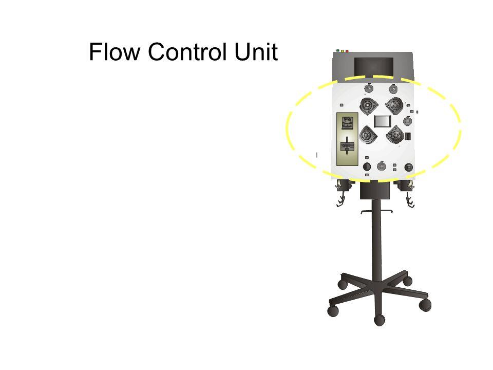 ® Flow Control Unit