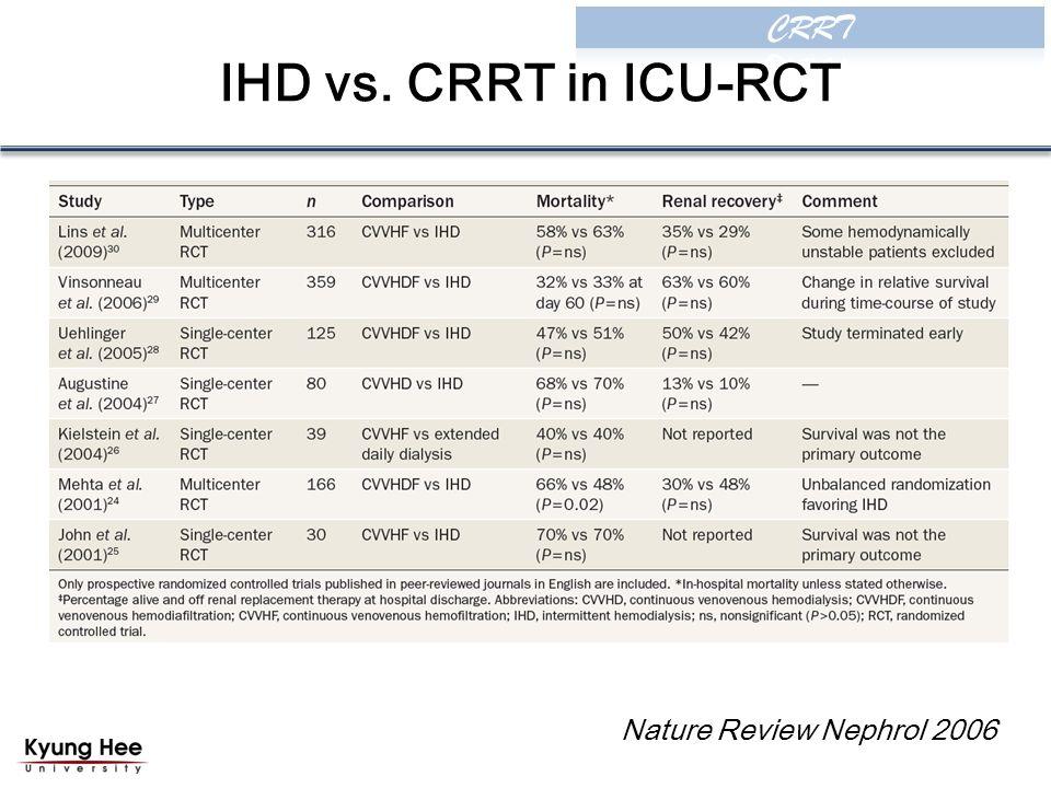 IHD vs. CRRT in ICU-RCT Nature Review Nephrol 2006
