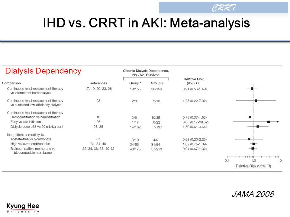 IHD vs. CRRT in AKI: Meta-analysis JAMA 2008 Dialysis Dependency