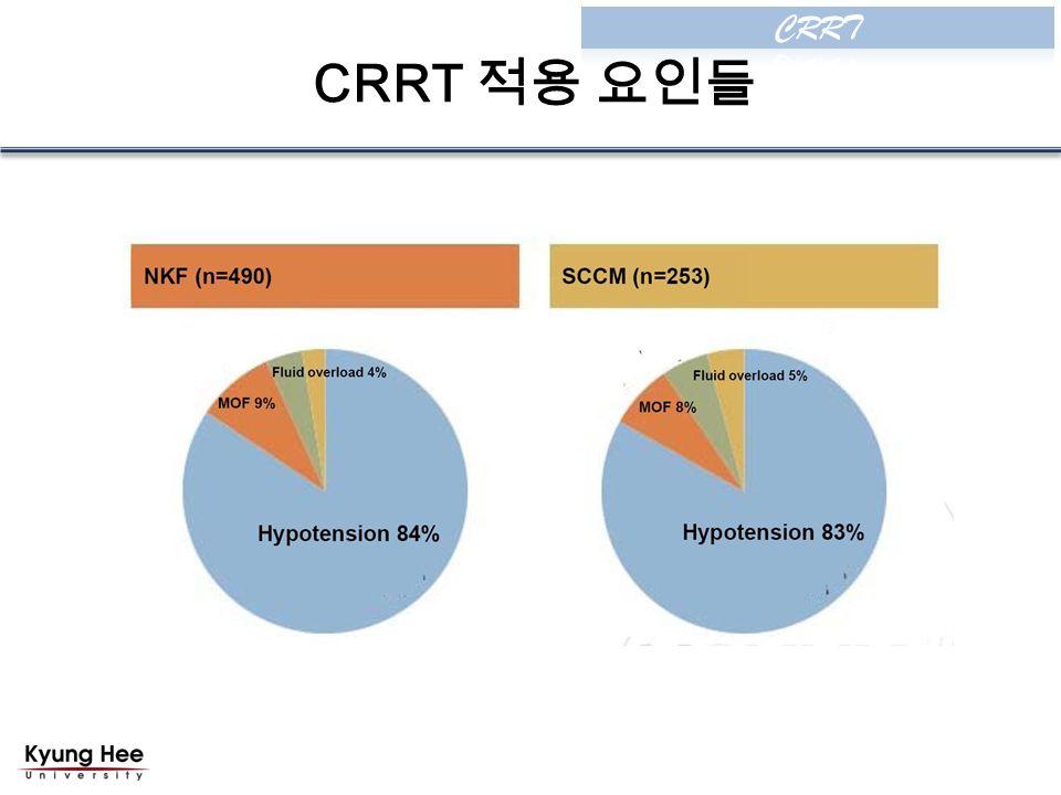 CRRT 적용 요인들