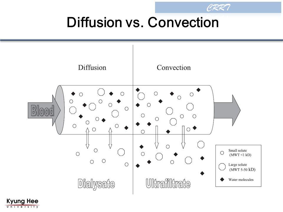 Diffusion vs. Convection