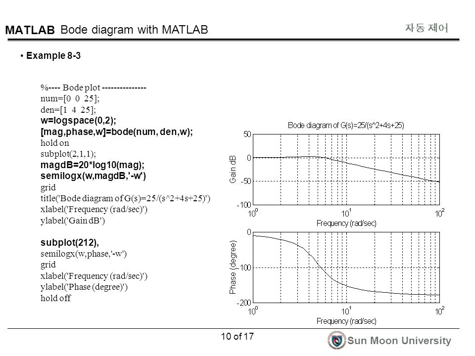자동 제어 Sun Moon University 10 of 17 %---- Bode plot num=[0 0 25]; den=[1 4 25]; w=logspace(0,2); [mag,phase,w]=bode(num, den,w); hold on subplot(2,1,1); magdB=20*log10(mag); semilogx(w,magdB, -w ) grid title( Bode diagram of G(s)=25/(s^2+4s+25) ) xlabel( Frequency (rad/sec) ) ylabel( Gain dB ) subplot(212), semilogx(w,phase, -w ) grid xlabel( Frequency (rad/sec) ) ylabel( Phase (degree) ) hold off Bode diagram with MATLAB Example 8-3 MATLAB