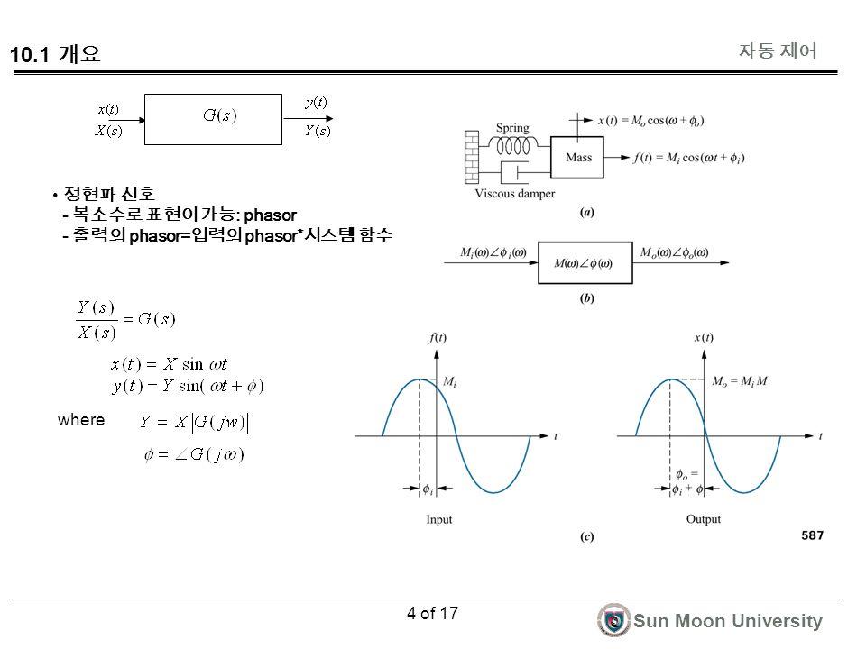 자동 제어 Sun Moon University 4 of 17 10.1 개요 정현파 신호 - 복소수로 표현이 가능 : phasor - 출력의 phasor= 입력의 phasor* 시스템 함수 where