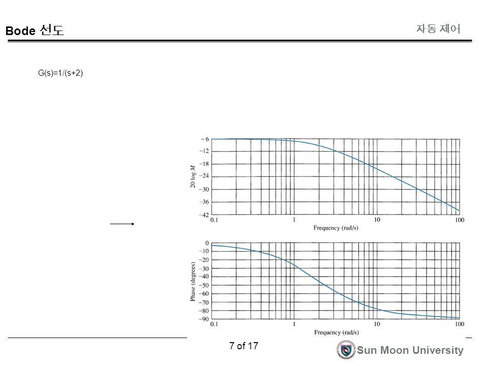 자동 제어 Sun Moon University 7 of 17 Bode 선도 G(s)=1/(s+2)