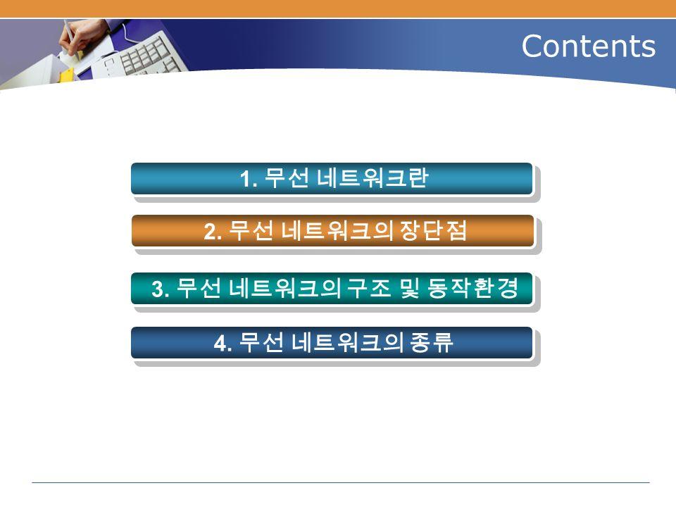 Contents 1. 무선 네트워크란 2. 무선 네트워크의 장단점 3. 무선 네트워크의 구조 및 동작환경 4. 무선 네트워크의 종류