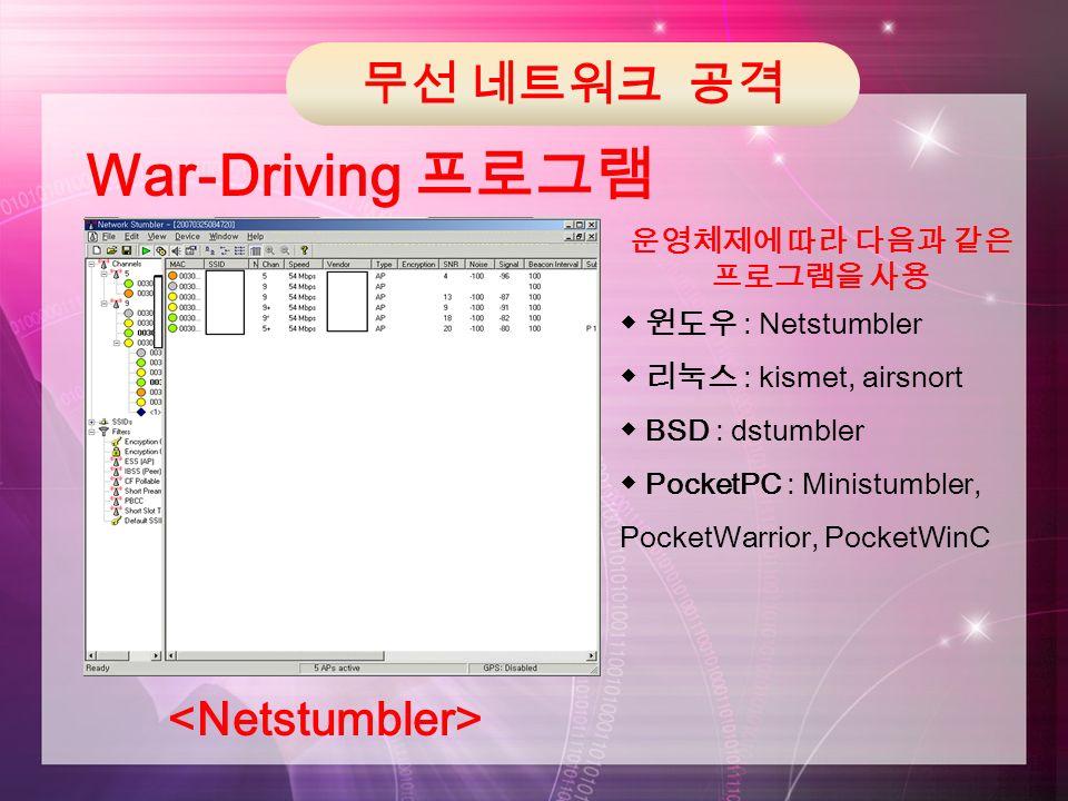 무선 네트워크 공격 War-Driving 프로그램 운영체제에 따라 다음과 같은 프로그램을 사용 ◆ 윈도우 : Netstumbler ◆ 리눅스 : kismet, airsnort ◆ BSD : dstumbler ◆ PocketPC : Ministumbler, PocketWarrior, PocketWinC