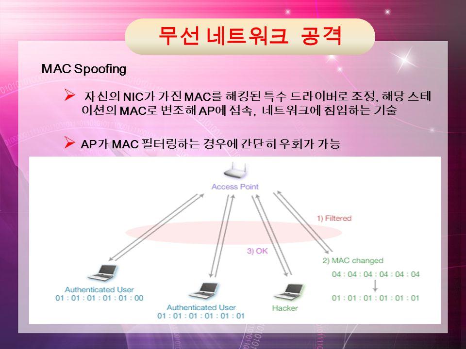 무선 네트워크 공격  자신의 NIC 가 가진 MAC 를 해킹된 특수 드라이버로 조정, 해당 스테 이션의 MAC 로 변조해 AP 에 접속, 네트워크에 침입하는 기술  AP 가 MAC 필터링하는 경우에 간단히 우회가 가능 MAC Spoofing