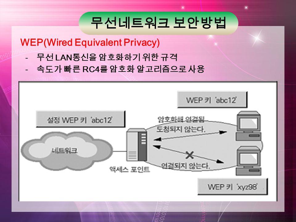 무선네트워크 보안방법 - 무선 LAN 통신을 암호화하기 위한 규격 - 속도가 빠른 RC4 를 암호화 알고리즘으로 사용 WEP(Wired Equivalent Privacy)