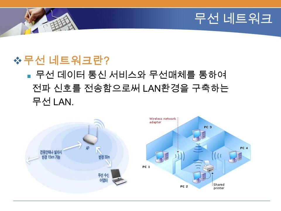 무선 네트워크  무선 네트워크란 무선 데이터 통신 서비스와 무선매체를 통하여 전파 신호를 전송함으로써 LAN 환경을 구축하는 무선 LAN.