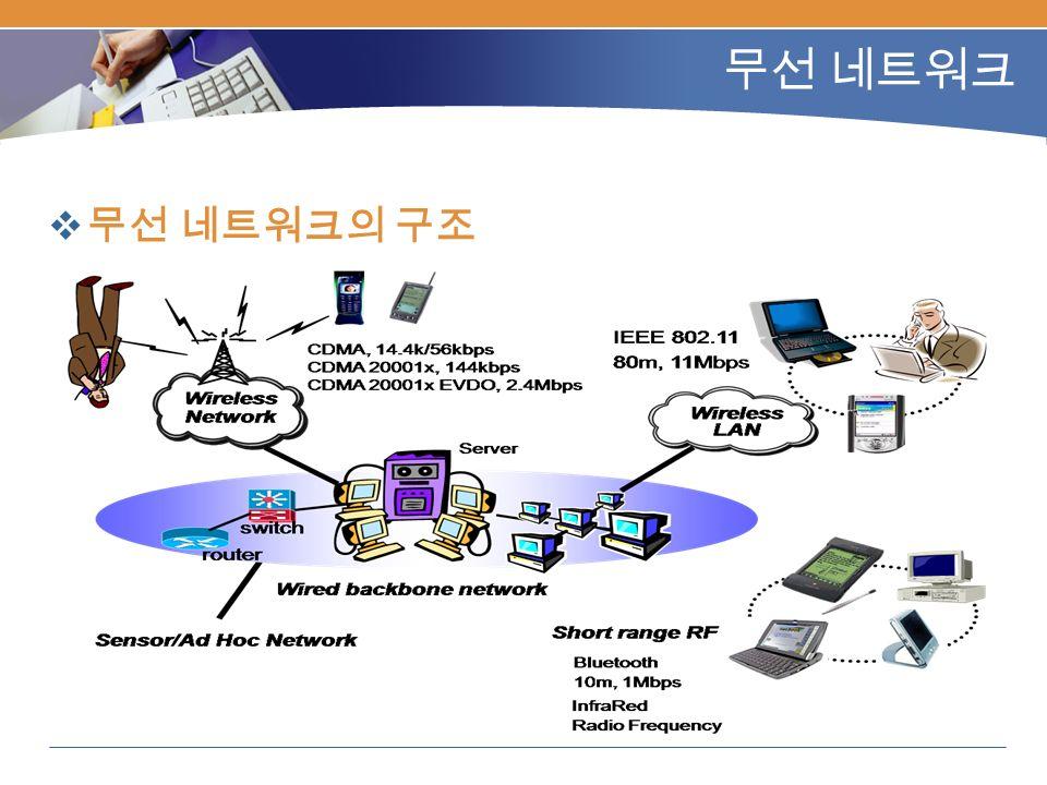 무선 네트워크  무선 네트워크의 구조
