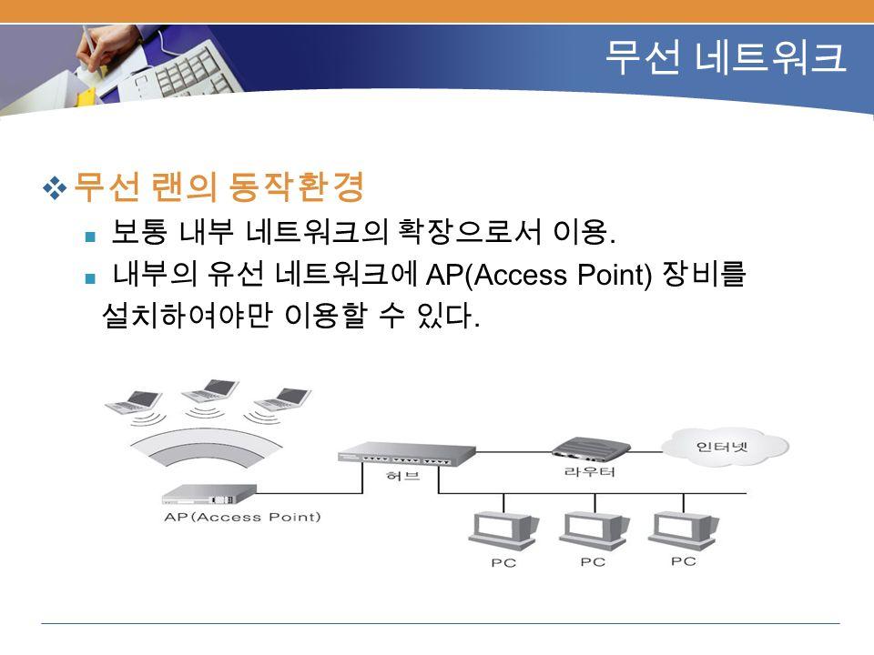 무선 네트워크  무선 랜의 동작환경 보통 내부 네트워크의 확장으로서 이용. 내부의 유선 네트워크에 AP(Access Point) 장비를 설치하여야만 이용할 수 있다.