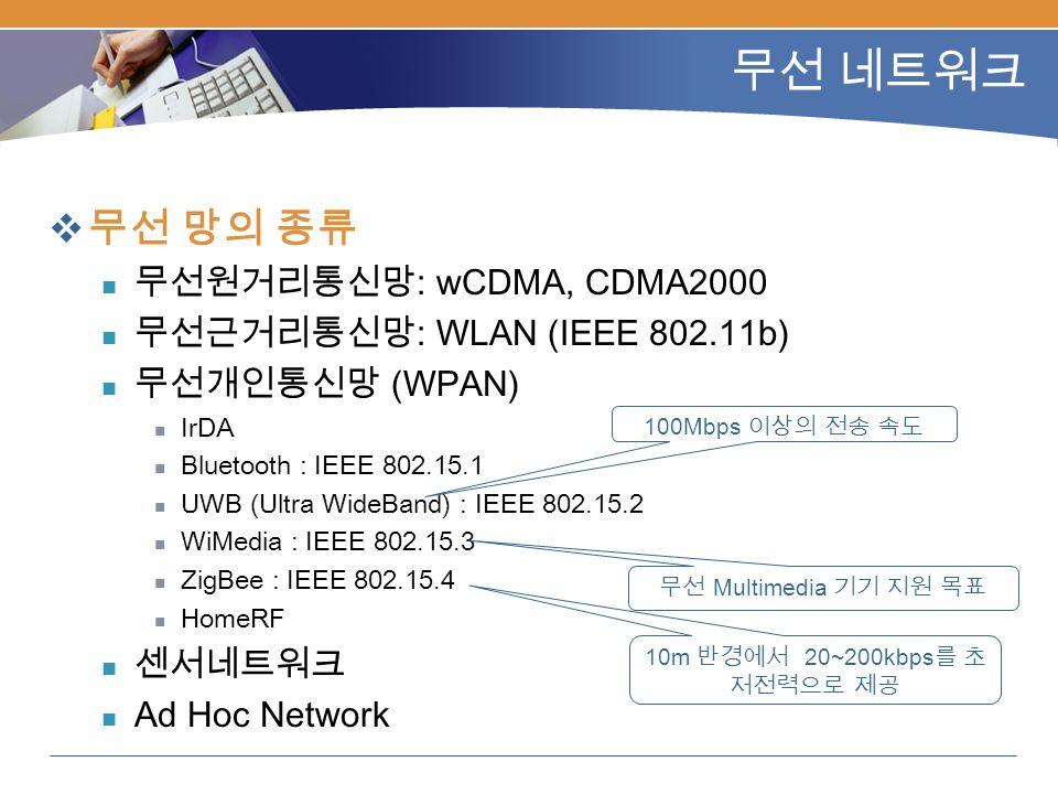 무선 네트워크  무선 망의 종류 무선원거리통신망 : wCDMA, CDMA2000 무선근거리통신망 : WLAN (IEEE 802.11b) 무선개인통신망 (WPAN) IrDA Bluetooth : IEEE 802.15.1 UWB (Ultra WideBand) : IEEE 802.15.2 WiMedia : IEEE 802.15.3 ZigBee : IEEE 802.15.4 HomeRF 센서네트워크 Ad Hoc Network 100Mbps 이상의 전송 속도 10m 반경에서 20~200kbps 를 초 저전력으로 제공 무선 Multimedia 기기 지원 목표