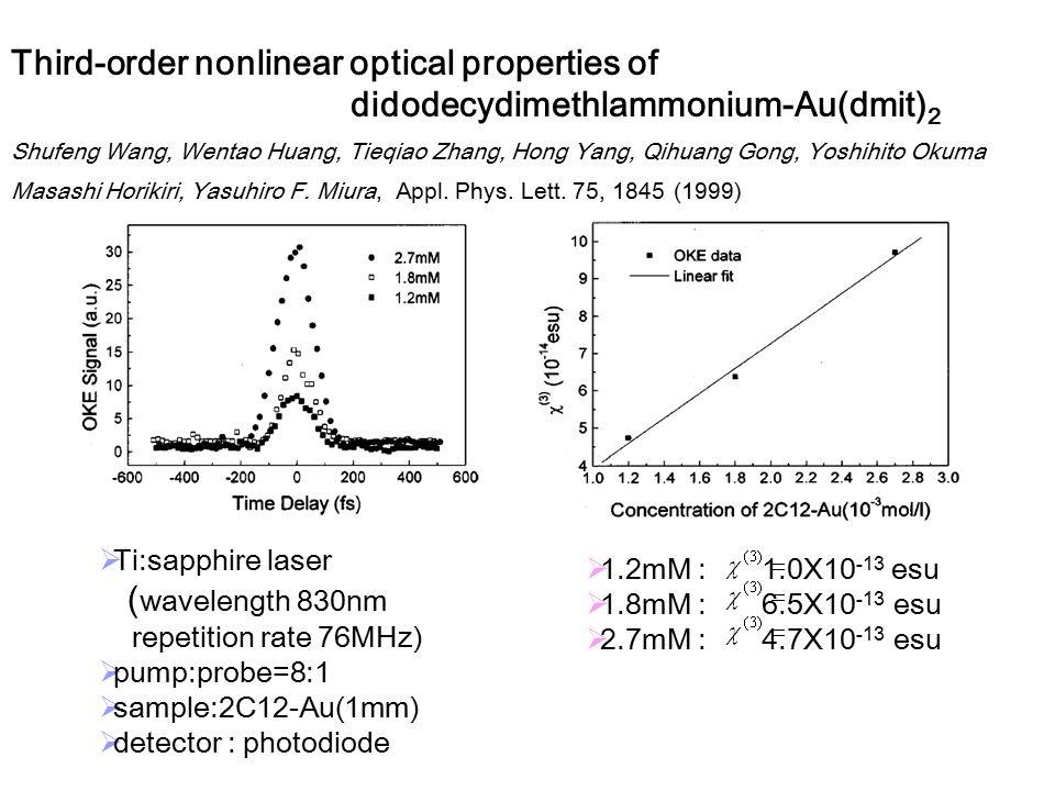 Third-order nonlinear optical properties of didodecydimethlammonium-Au(dmit) 2 Shufeng Wang, Wentao Huang, Tieqiao Zhang, Hong Yang, Qihuang Gong, Yoshihito Okuma Masashi Horikiri, Yasuhiro F.