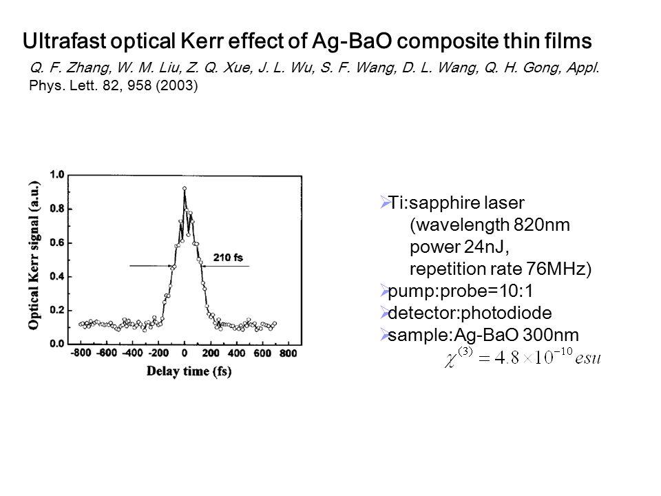 Ultrafast optical Kerr effect of Ag-BaO composite thin films Q.