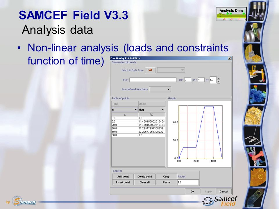 Non-linear analysis (loads and constraints function of time) SAMCEF Field V3.3 Analysis data