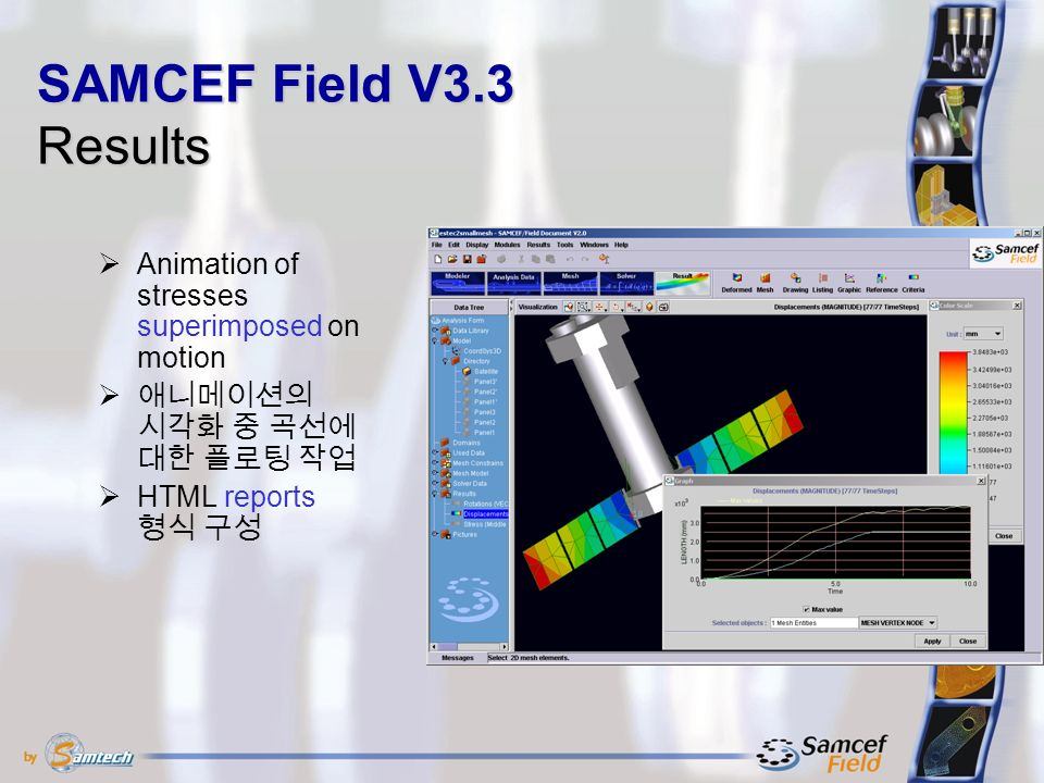 Animation of stresses superimposed on motion  애니메이션의 시각화 중 곡선에 대한 플로팅 작업  HTML reports 형식 구성 SAMCEF Field V3.3 Results