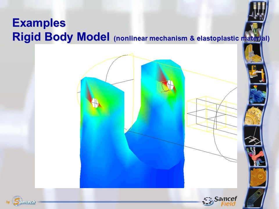 Examples Rigid Body Model (nonlinear mechanism & elastoplastic material)