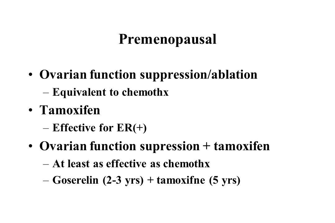 Premenopausal Ovarian function suppression/ablation –Equivalent to chemothx Tamoxifen –Effective for ER(+) Ovarian function supression + tamoxifen –At least as effective as chemothx –Goserelin (2-3 yrs) + tamoxifne (5 yrs)