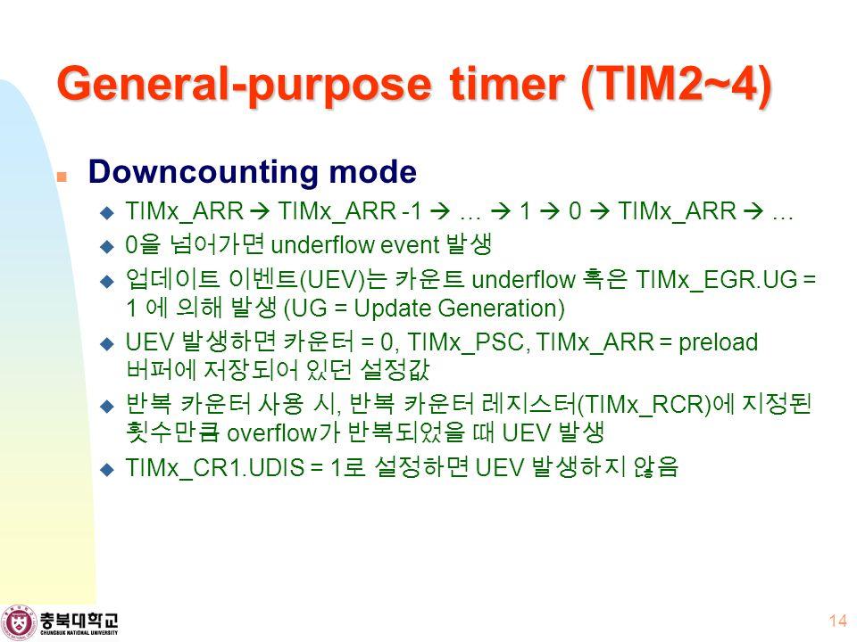 General-purpose timer (TIM2~4) Downcounting mode  TIMx_ARR  TIMx_ARR -1  …  1  0  TIMx_ARR  …  0 을 넘어가면 underflow event 발생  업데이트 이벤트 (UEV) 는 카운트 underflow 혹은 TIMx_EGR.UG = 1 에 의해 발생 (UG = Update Generation)  UEV 발생하면 카운터 = 0, TIMx_PSC, TIMx_ARR = preload 버퍼에 저장되어 있던 설정값  반복 카운터 사용 시, 반복 카운터 레지스터 (TIMx_RCR) 에 지정된 횟수만큼 overflow 가 반복되었을 때 UEV 발생  TIMx_CR1.UDIS = 1 로 설정하면 UEV 발생하지 않음 14