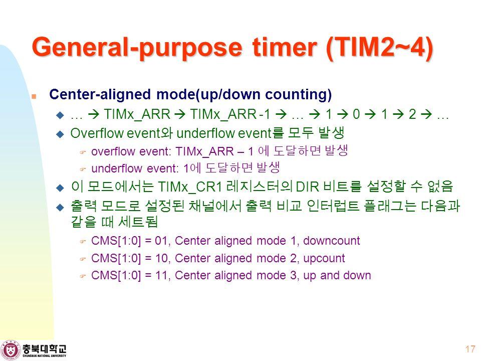 General-purpose timer (TIM2~4) Center-aligned mode(up/down counting)  …  TIMx_ARR  TIMx_ARR -1  …  1  0  1  2  …  Overflow event 와 underflow event 를 모두 발생  overflow event: TIMx_ARR – 1 에 도달하면 발생  underflow event: 1 에 도달하면 발생  이 모드에서는 TIMx_CR1 레지스터의 DIR 비트를 설정할 수 없음  출력 모드로 설정된 채널에서 출력 비교 인터럽트 플래그는 다음과 같을 때 세트됨  CMS[1:0] = 01, Center aligned mode 1, downcount  CMS[1:0] = 10, Center aligned mode 2, upcount  CMS[1:0] = 11, Center aligned mode 3, up and down 17