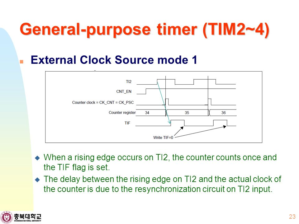 General-purpose timer (TIM2~4) External Clock Source mode 1  When a rising edge occurs on TI2, the counter counts once and the TIF flag is set.