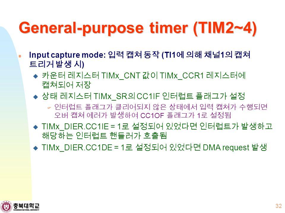 General-purpose timer (TIM2~4) Input capture mode: 입력 캡쳐 동작 (TI1 에 의해 채널 1 의 캡쳐 트리거 발생 시 )  카운터 레지스터 TIMx_CNT 값이 TIMx_CCR1 레지스터에 캡쳐되어 저장  상태 레지스터 TIMx_SR 의 CC1IF 인터럽트 플래그가 설정  인터럽트 플래그가 클리어되지 않은 상태에서 입력 캡쳐가 수행되면 오버 캡쳐 에러가 발생하여 CC1OF 플래그가 1 로 설정됨  TIMx_DIER.CC1IE = 1 로 설정되어 있었다면 인터럽트가 발생하고 해당하는 인터럽트 핸들러가 호출됨  TIMx_DIER.CC1DE = 1 로 설정되어 있었다면 DMA request 발생 32