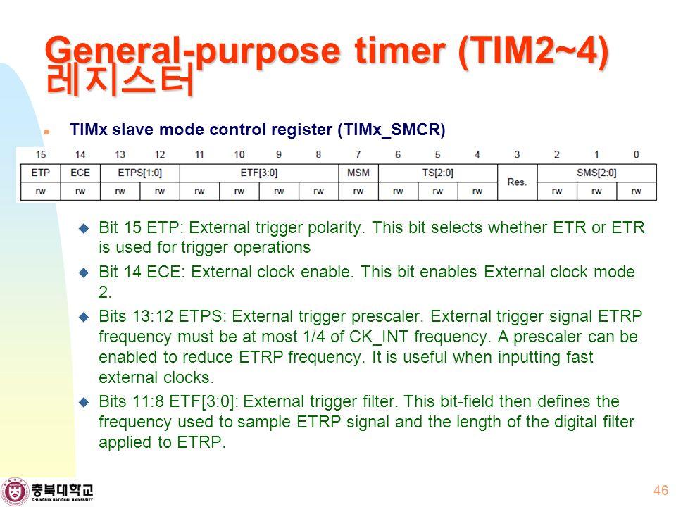General-purpose timer (TIM2~4) 레지스터 TIMx slave mode control register (TIMx_SMCR)  Bit 15 ETP: External trigger polarity.