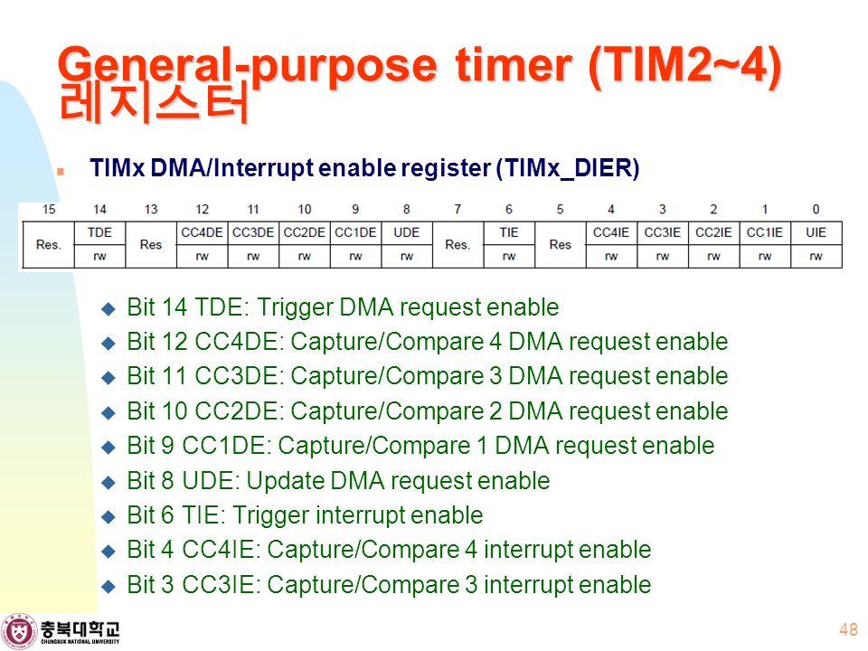 General-purpose timer (TIM2~4) 레지스터 TIMx DMA/Interrupt enable register (TIMx_DIER)  Bit 14 TDE: Trigger DMA request enable  Bit 12 CC4DE: Capture/Compare 4 DMA request enable  Bit 11 CC3DE: Capture/Compare 3 DMA request enable  Bit 10 CC2DE: Capture/Compare 2 DMA request enable  Bit 9 CC1DE: Capture/Compare 1 DMA request enable  Bit 8 UDE: Update DMA request enable  Bit 6 TIE: Trigger interrupt enable  Bit 4 CC4IE: Capture/Compare 4 interrupt enable  Bit 3 CC3IE: Capture/Compare 3 interrupt enable 48