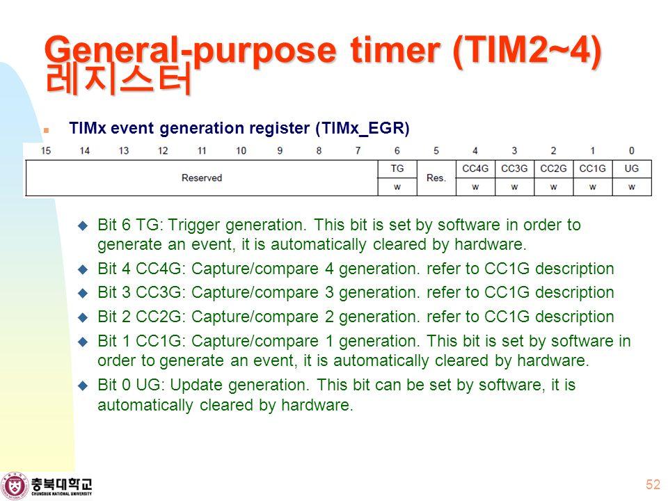 General-purpose timer (TIM2~4) 레지스터 TIMx event generation register (TIMx_EGR)  Bit 6 TG: Trigger generation.