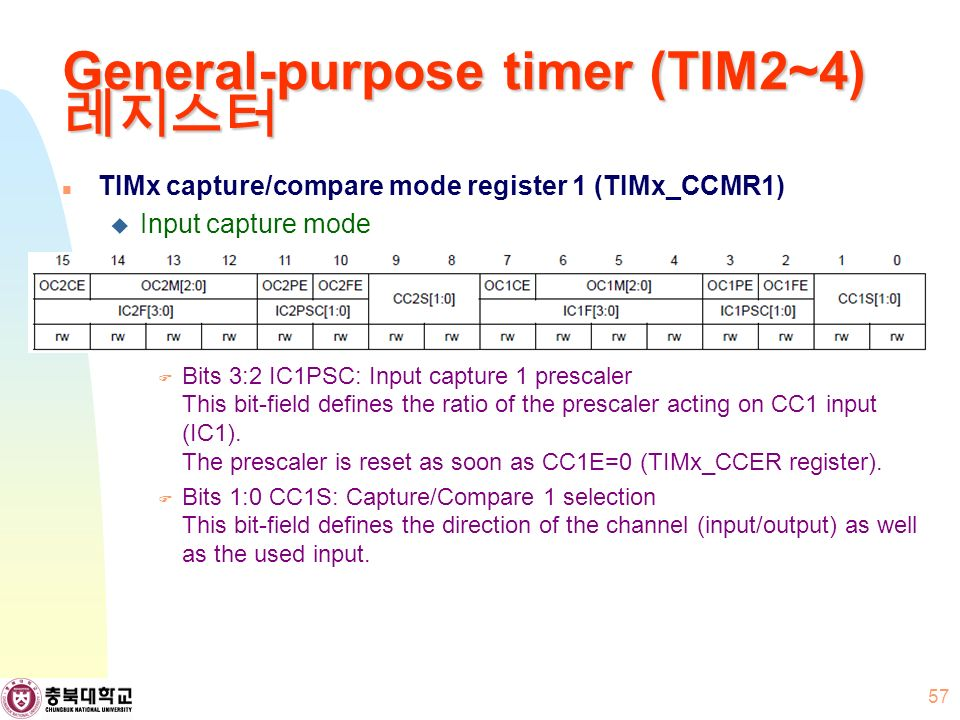 General-purpose timer (TIM2~4) 레지스터 TIMx capture/compare mode register 1 (TIMx_CCMR1)  Input capture mode  Bits 3:2 IC1PSC: Input capture 1 prescaler This bit-field defines the ratio of the prescaler acting on CC1 input (IC1).