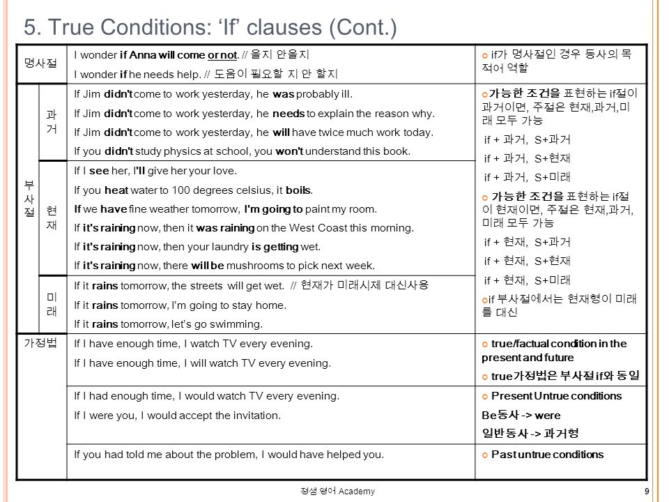 정샘 영어 Academy 9 5. True Conditions: 'If' clauses (Cont.) 명사절 I wonder if Anna will come or not.