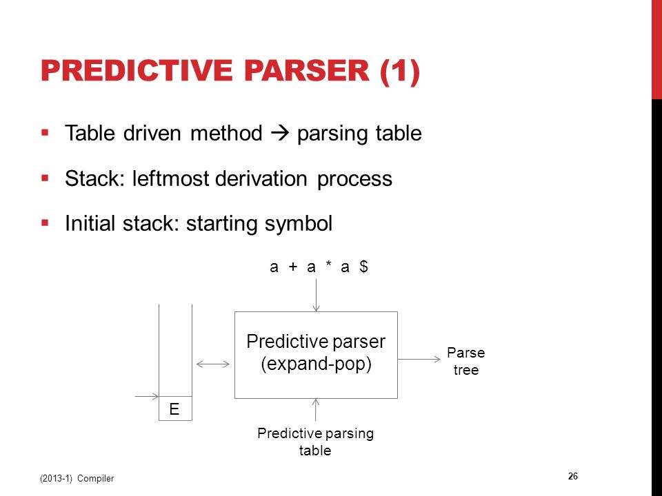 PREDICTIVE PARSER (1)  Table driven method  parsing table  Stack: leftmost derivation process  Initial stack: starting symbol a + a * a $ E Predictive parser (expand-pop) Predictive parsing table Parse tree (2013-1) Compiler 26