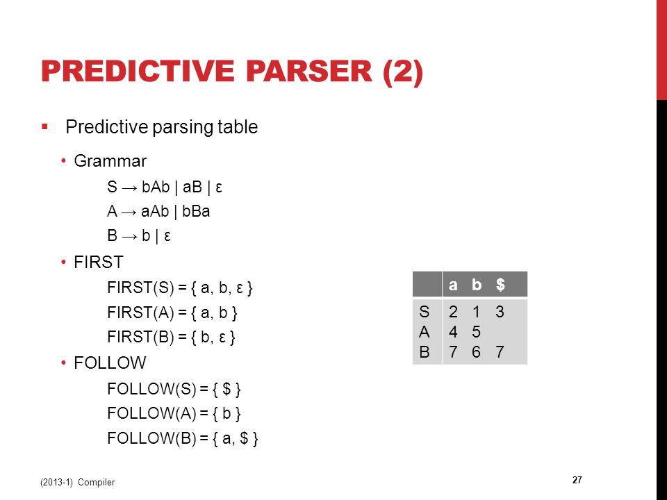 PREDICTIVE PARSER (2)  Predictive parsing table Grammar S → bAb | aB | ε A → aAb | bBa B → b | ε FIRST FIRST(S) = { a, b, ε } FIRST(A) = { a, b } FIRST(B) = { b, ε } FOLLOW FOLLOW(S) = { $ } FOLLOW(A) = { b } FOLLOW(B) = { a, $ } a b $ SABSAB 2 1 3 4 5 7 6 7 (2013-1) Compiler 27