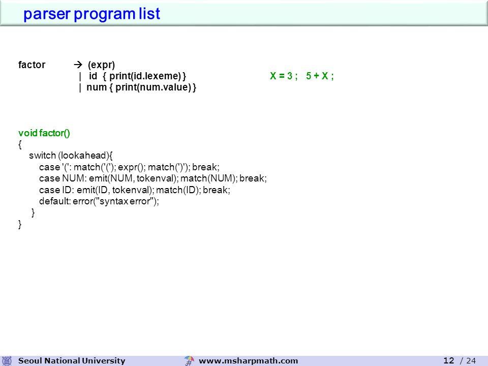 www.msharpmath.comSeoul National University 12 / 24 factor  (expr) | id { print(id.lexeme) } X = 3 ; 5 + X ; | num { print(num.value) } void factor() { switch (lookahead){ case ( : match( ( ); expr(); match( ) ); break; case NUM: emit(NUM, tokenval); match(NUM); break; case ID: emit(ID, tokenval); match(ID); break; default: error( syntax error ); } parser program list