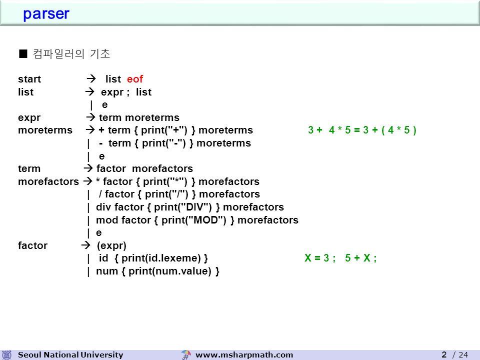 www.msharpmath.comSeoul National University 2 / 24 parser ■ 컴파일러의 기초 start  list eof list  expr ; list | e expr  term moreterms moreterms  + term { print( + ) } moreterms 3 + 4 * 5 = 3 + ( 4 * 5 ) | - term { print( - ) } moreterms | e term  factor morefactors morefactors  * factor { print( * ) } morefactors | / factor { print( / ) } morefactors | div factor { print( DIV ) } morefactors | mod factor { print( MOD ) } morefactors | e factor  (expr) | id { print(id.lexeme) } X = 3 ; 5 + X ; | num { print(num.value) }