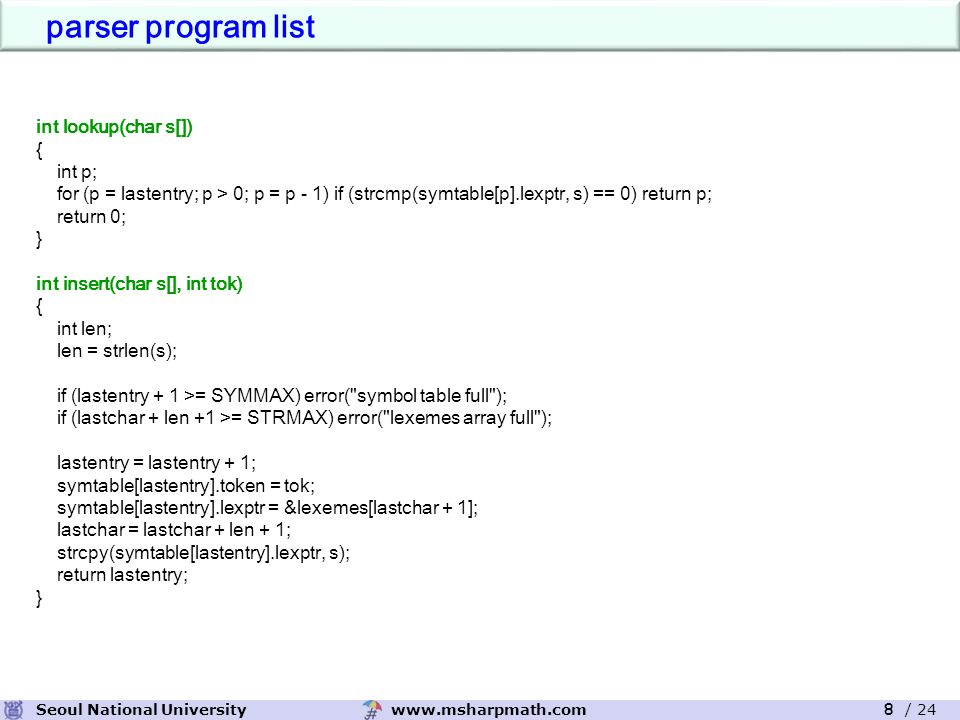www.msharpmath.comSeoul National University 8 / 24 int lookup(char s[]) { int p; for (p = lastentry; p > 0; p = p - 1) if (strcmp(symtable[p].lexptr, s) == 0) return p; return 0; } int insert(char s[], int tok) { int len; len = strlen(s); if (lastentry + 1 >= SYMMAX) error( symbol table full ); if (lastchar + len +1 >= STRMAX) error( lexemes array full ); lastentry = lastentry + 1; symtable[lastentry].token = tok; symtable[lastentry].lexptr = &lexemes[lastchar + 1]; lastchar = lastchar + len + 1; strcpy(symtable[lastentry].lexptr, s); return lastentry; } parser program list