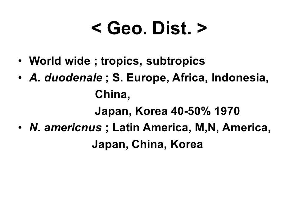 World wide ; tropics, subtropics A. duodenale ; S.