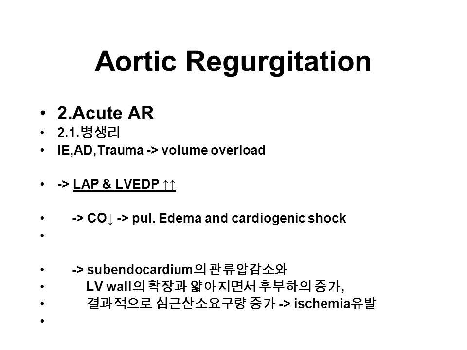 Aortic Regurgitation 2.Acute AR 2.1.