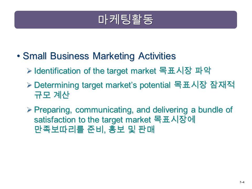 마케팅활동 Small Business Marketing ActivitiesSmall Business Marketing Activities  Identification of the target market 목표시장 파악  Determining target market's potential 목표시장 잠재적 규모 계산  Preparing, communicating, and delivering a bundle of satisfaction to the target market 목표시장에 만족보따리를 준비, 홍보 및 판매 7–4