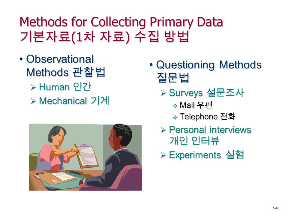 Methods for Collecting Primary Data 기본자료 (1 차 자료 ) 수집 방법 Observational Methods 관찰법Observational Methods 관찰법  Human 인간  Mechanical 기계 Questioning Methods 질문법Questioning Methods 질문법  Surveys 설문조사  Mail 우편  Telephone 전화  Personal interviews 개인 인터뷰  Experiments 실험 7–40
