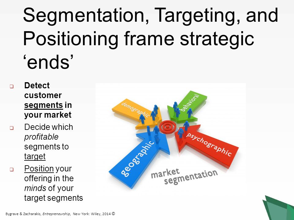 Bygrave & Zacharakis, Entrepreneurship, New York: Wiley, 2014 © Segmentation, Targeting, and Positioning frame strategic 'ends'  Detect customer segments in your market  Decide which profitable segments to target  Position your offering in the minds of your target segments
