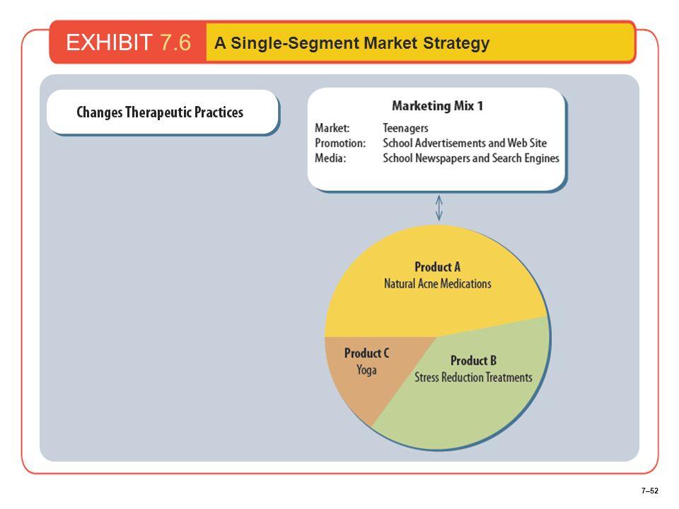 7–52 EXHIBIT 7.6 A Single-Segment Market Strategy