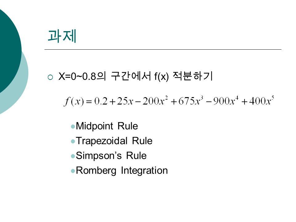 과제  X=0~0.8 의 구간에서 f(x) 적분하기 Midpoint Rule Trapezoidal Rule Simpson's Rule Romberg Integration