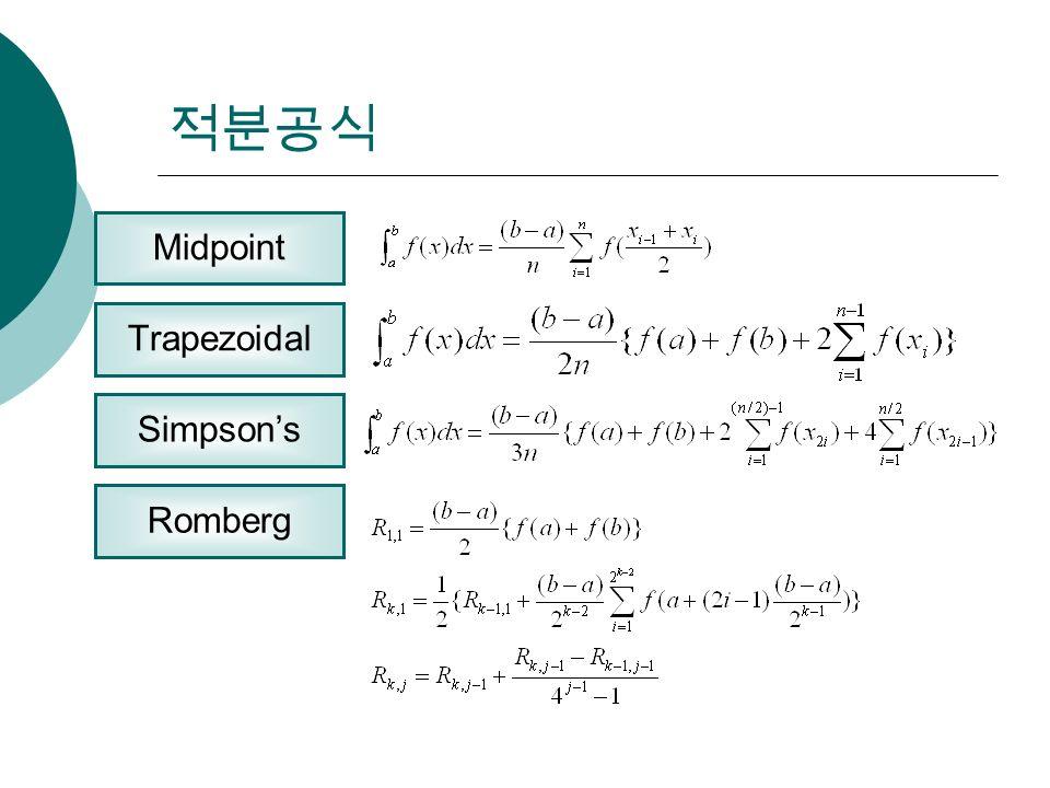 적분공식 Midpoint Trapezoidal Simpson's Romberg