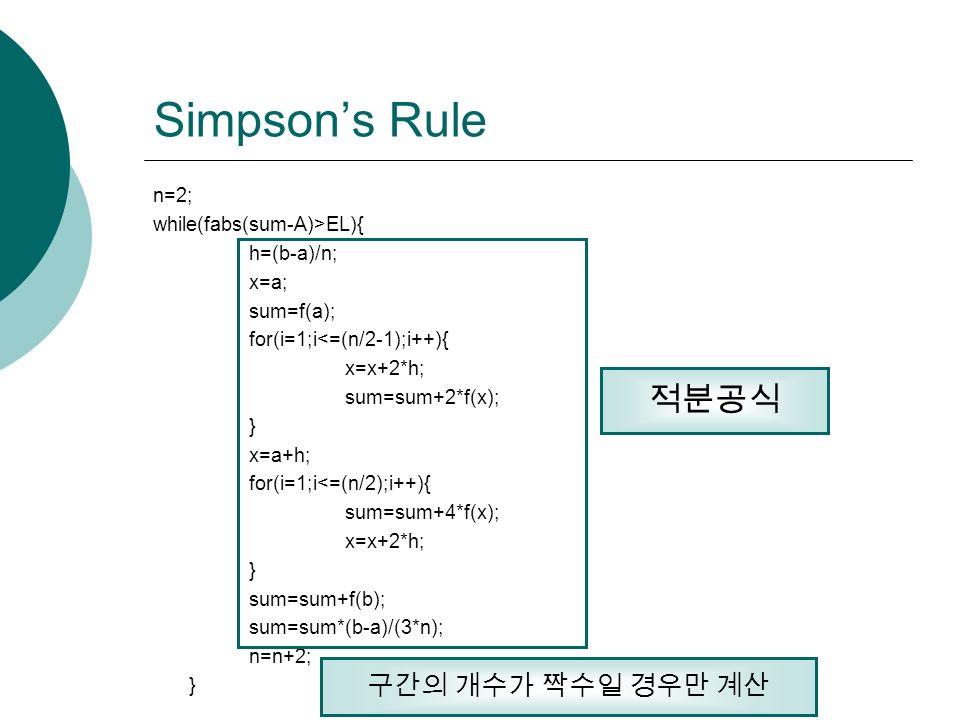 Simpson's Rule n=2; while(fabs(sum-A)>EL){ h=(b-a)/n; x=a; sum=f(a); for(i=1;i<=(n/2-1);i++){ x=x+2*h; sum=sum+2*f(x); } x=a+h; for(i=1;i<=(n/2);i++){ sum=sum+4*f(x); x=x+2*h; } sum=sum+f(b); sum=sum*(b-a)/(3*n); n=n+2; } 적분공식 구간의 개수가 짝수일 경우만 계산