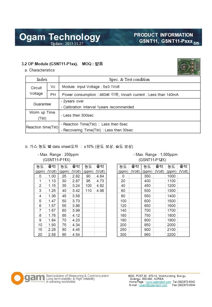 Best solution of Measuring & Control system Long term stability & High reliability in sensing worldwide Ogam Technology PRODUCT INFORMATION GSNT11, GSNT11-Pxxx Update : 2013.11.27 #202, POST-BI, 970-14, Wolchul-dong, Buk-gu, Gwangju, 500-460, KOREA Home Page : www.ogamtech.com Tel:(062)973-9342www.ogamtech.com E-mail : yjpark@ogamtech.com Fax:(062)973-9344yjpark@ogamtech.com 3/5 b.