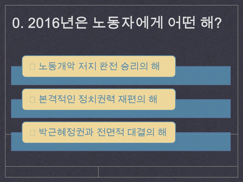 ▶ 노동개악 저지 완전 승리의 해▶ 본격적인 정치권력 재편의 해▶ 박근혜정권과 전면적 대결의 해 0. 2016 년은 노동자에게 어떤 해