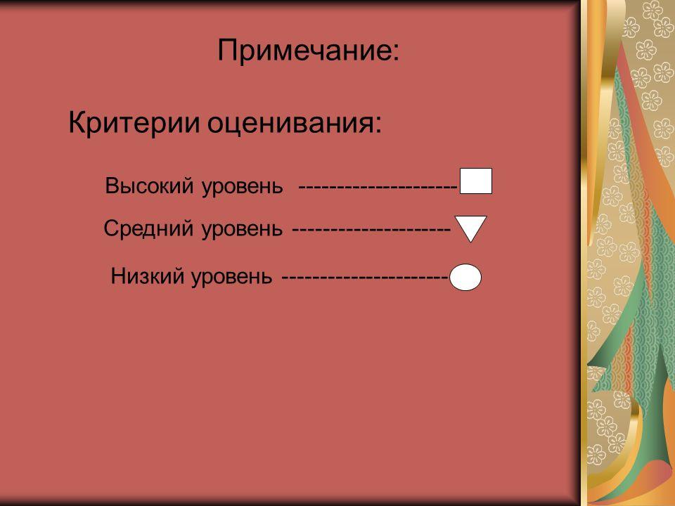 Примечание: Критерии оценивания: Высокий уровень --------------------- Средний уровень --------------------- Низкий уровень ----------------------